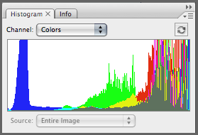 all colors histogram
