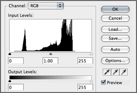 oranges image levels histogram